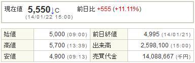 7777スリー・ディー・マトリックス20140122-1