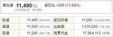 7974任天堂20140207-1