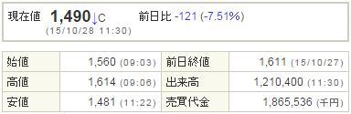 3903gumi20151028-1前場