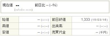 7777スリー・ディー・マトリックス20140317-1前場