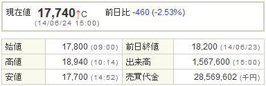 2121mixi20140624-1
