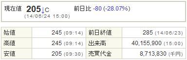 7873アーク20140624-1