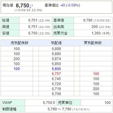 9984ソフトバンク20130930