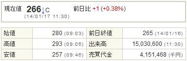 6993アジアグロースキャピタル20140117-1前場