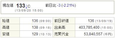 1821三井住友建設20130920