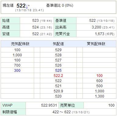 9501東京電力20131018