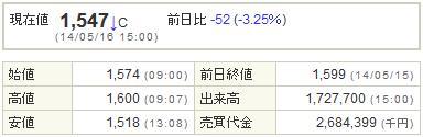 9684スクウェア・エニックス20140516-1