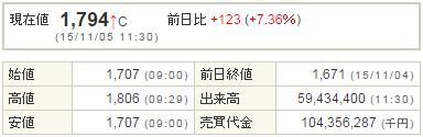 7182ゆうちょ銀行20151105-1前場