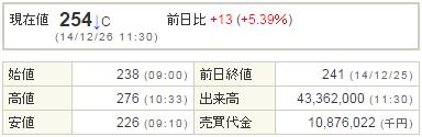 4347ブロードメディア20141226-1前場