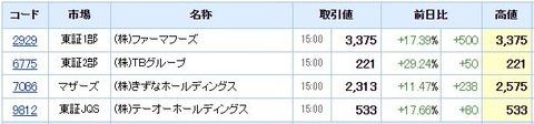 S高ネタ20210719
