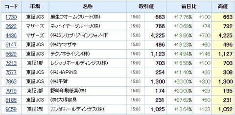 S高ネタ20210203