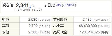 2489アドウェイ20131205-1
