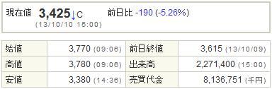 2497ユナイテッド20131010-1