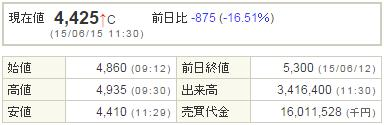 2138クルーズ20150615-1前場
