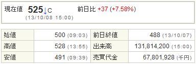 9501東京電力20131008-1