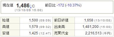 6769ザインエレクトロニクス20131009-1