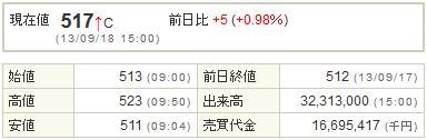 9501東京電力20130918