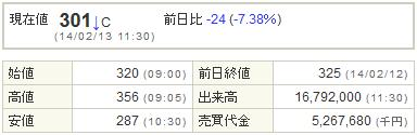 6993アジアグロースキャピタル20140213-1前場