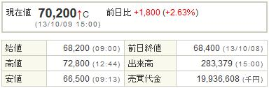 3765ガンホー20131009-1