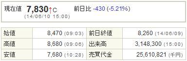 3662エイチーム20140610-1