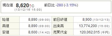 9984ソフトバンク20131216-1