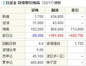 日証金4819(20140217)