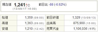 3799キーウェアソリューションズ20130917