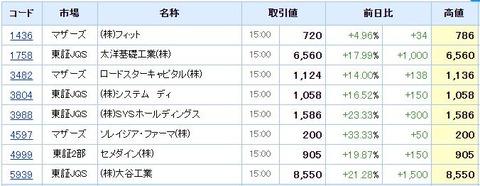 S高ネタ20191211