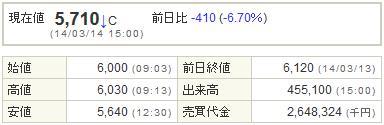 3662エイチーム20140314-1