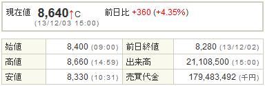 9984ソフトバンク20131203-1
