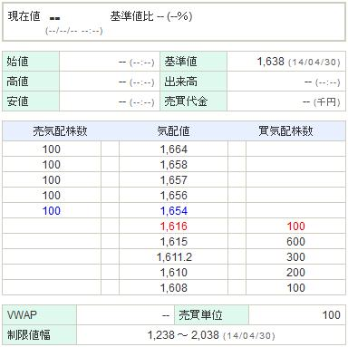 9684スクウェア・エニックス20140430-1