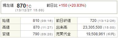 5121藤倉ゴム20131227-1