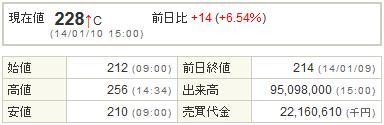 6955FDK20140110-1