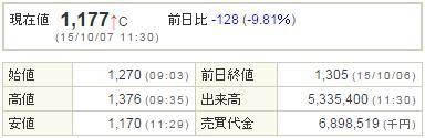 4080田中化学研究所20151007-1