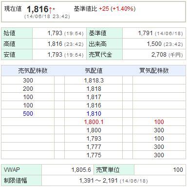 9684スクウェア・エニックス20140618-1