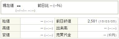 3903gumi20150306-1前場