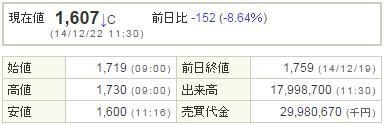 7844マーベラスAQL20141222-1前場