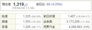 7148FPG20150420-1前場