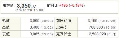 9477KADOKAWA20131028-1