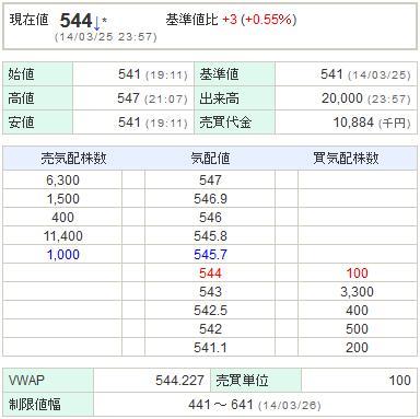 8306三菱UFJ20140325-1