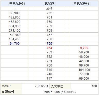 9424日本通信20140623-2