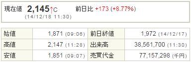 7844マーベラスAQL20141218-1前場
