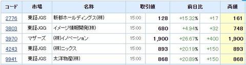 S高ネタ20190827