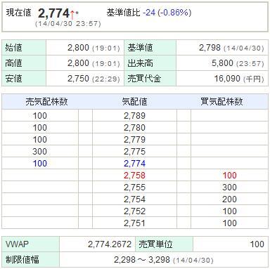 6871日本マイクロニクス20140430-1