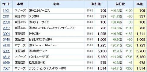 S高ネタ20210106