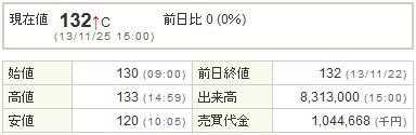 6993アジアグロースキャピタル20131125-1