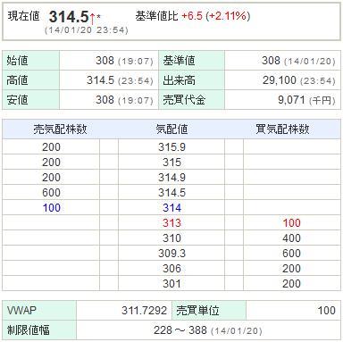 6993アジアグロースキャピタル20140120-1