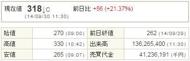 4347ブロードメディア20140930-1前場