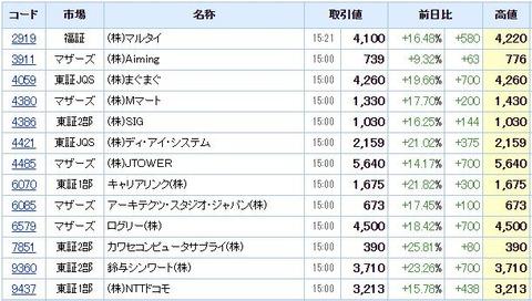 S高ネタ20200929