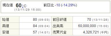 7992セーラー万年筆20131129-1